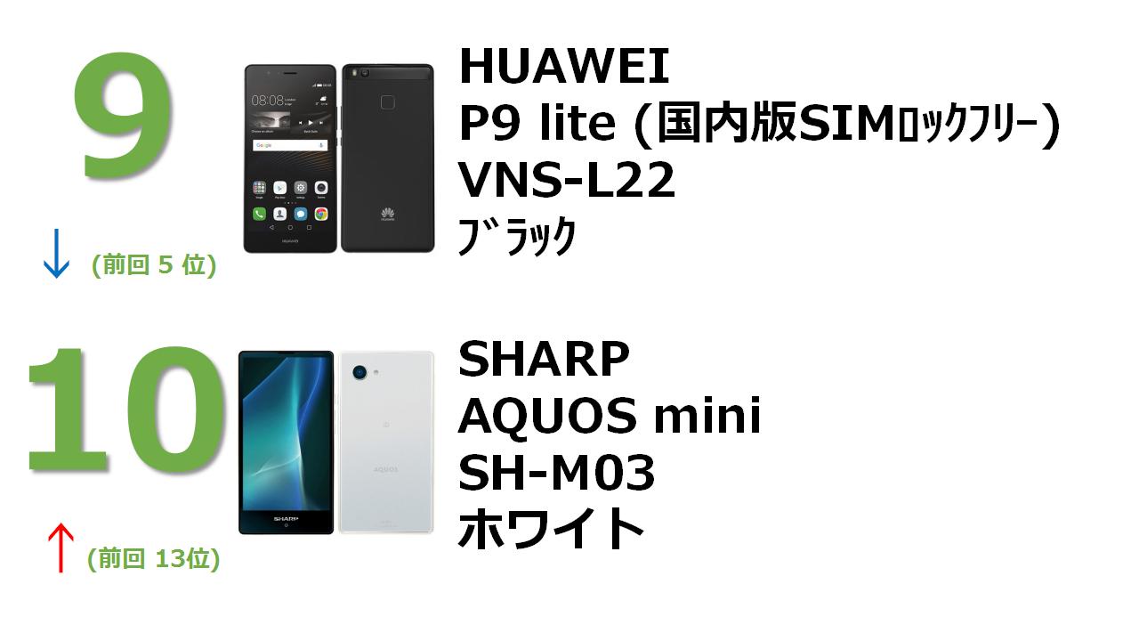 HUAWEI P9 lite VNS-L22 ブラック AQUOS mini SH-M03 ホワイト