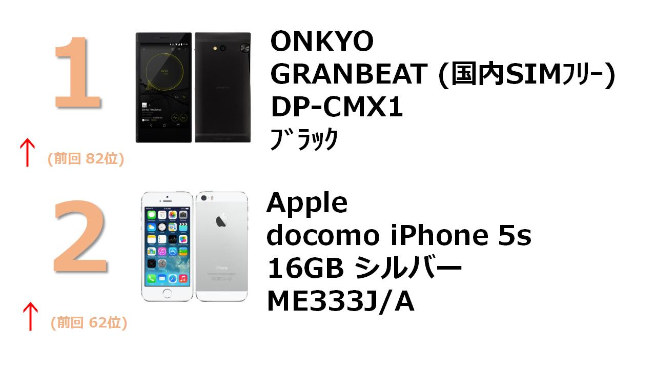 onkyo GRANBEAT DP-CMX1 docomo iPhone 5s 16GB シルバー ME333J/A