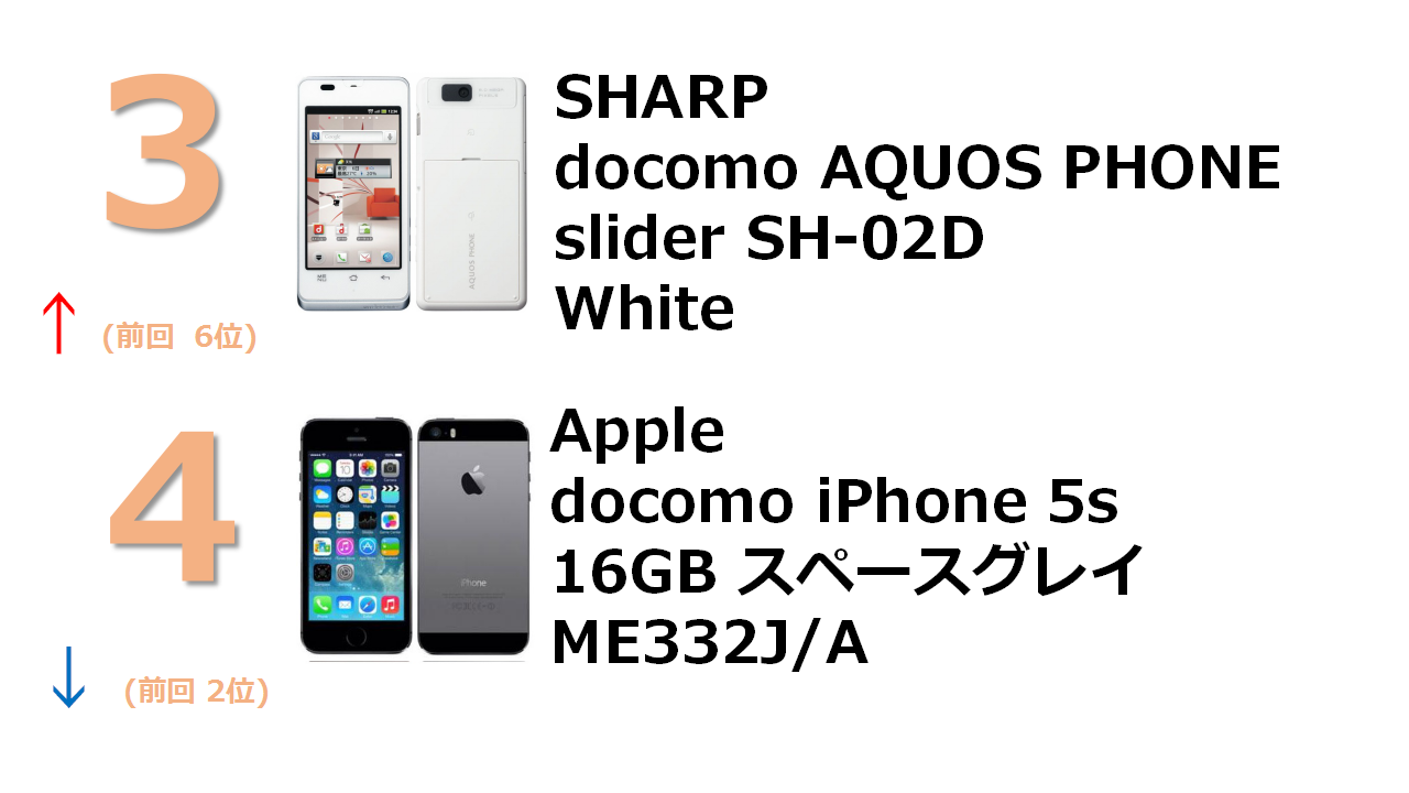 omo with series AQUOS PHONE slider SH-02D White docomo iPhone 5s 16GB スペースグレイ ME332J/A