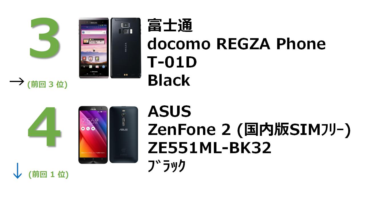 docomo with series REGZA Phone T-01D Black asus ZenFone 2 2GB 32GB 5.5インチ ブラック (国内版SIMロックフリー) ZE551ML-BK32