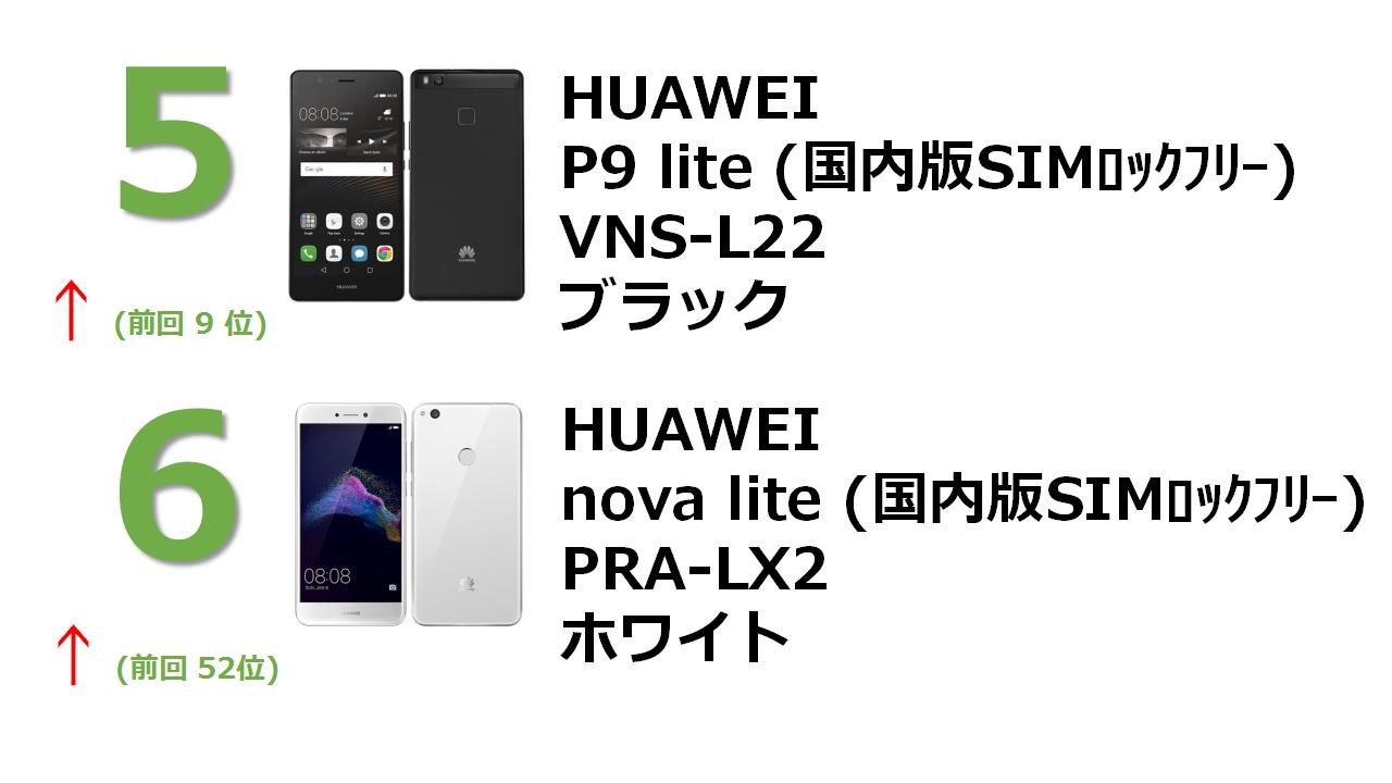 HUAWEI P9 lite VNS-L22 ブラック HUAWEI nova lite PRA-LX2 ホワイト