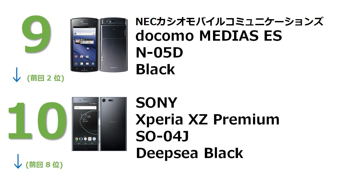 docomo with series MEDIAS ES N-05D Black docomo Xperia XZ Premium SO-04J Deepsea Black