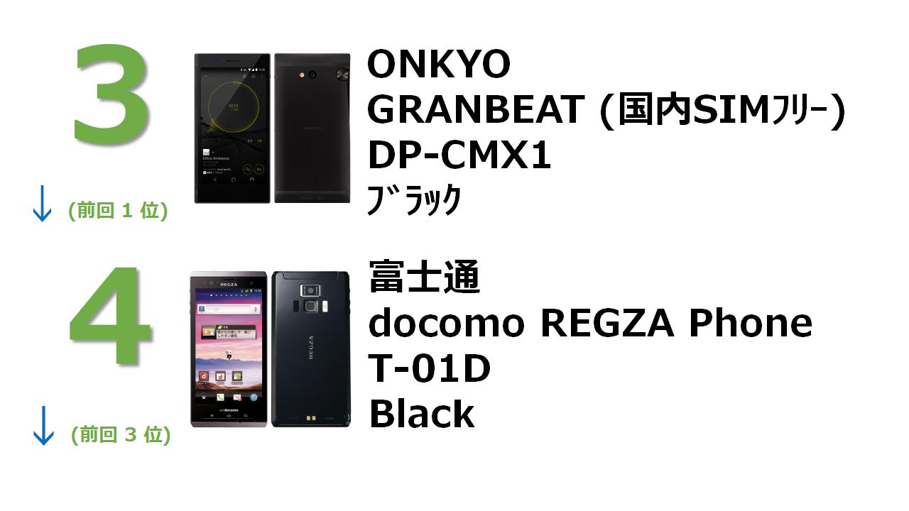 GRANBEAT DP-CMX1 docomo with series REGZA Phone T-01D Black