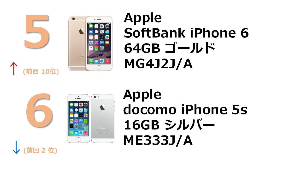 SoftBank iPhone 6 16GB ゴールド MG492J/A docomo NEXT series MEDIAS LTE N-04D Advance Black