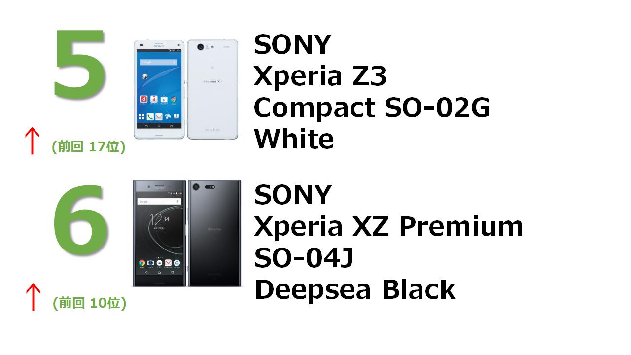 docomo Xperia Z3 Compact SO-02G White Xperia XZ Premium SO-04J Deepsea Black