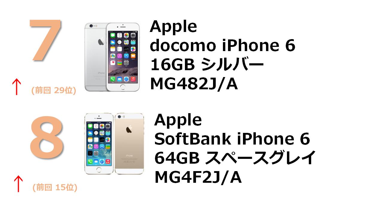 docomo iPhone 6 16GB シルバー MG482J/A Apple iPhone X 256GB スペースグレイ (国内版SIMロックフリー) MQC12J/A