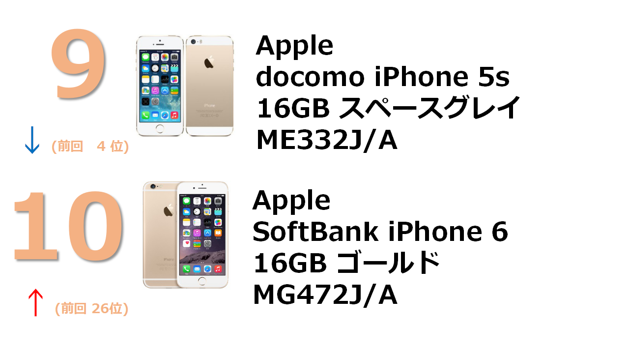docomo iPhone 5s 16GB スペースグレイ ME332J/A Apple iPhone X 256GB シルバー (国内版SIMロックフリー) MQC22J/A