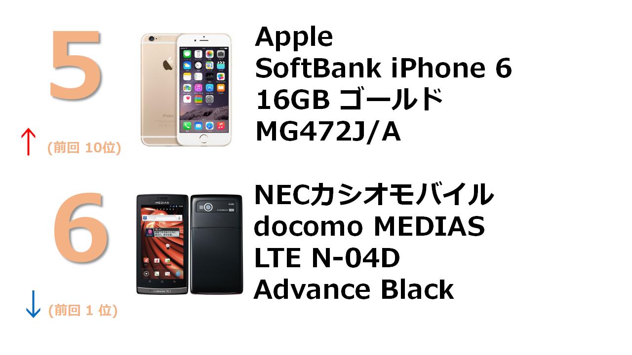 docomo NEXT series MEDIAS LTE N-04D Advance Black Apple docomo iPhone 6 16GB シルバー MG482J/A