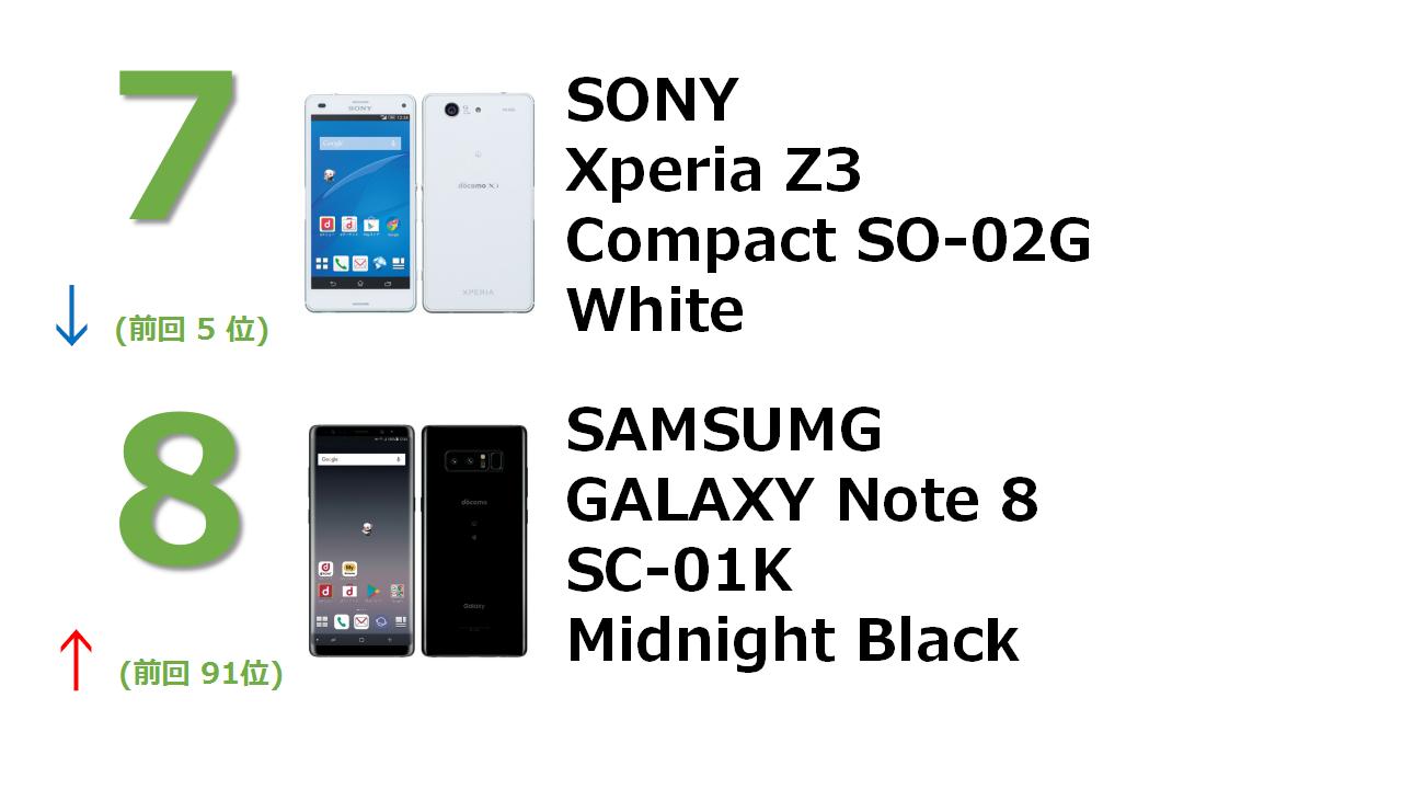 docomo Xperia Z3 Compact SO-02G White  docomo GALAXY Note 8 SC-01K Midnight Black