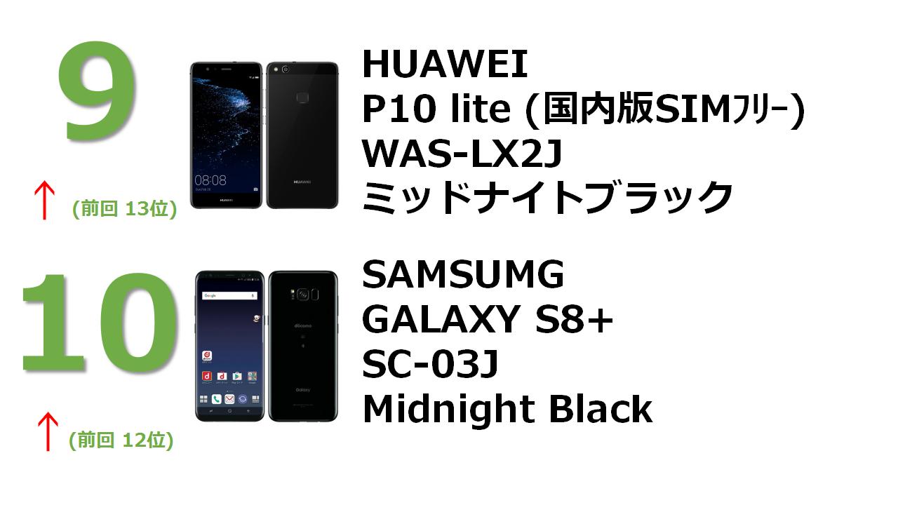 HUAWEI P10 lite WAS-LX2J ミッドナイトブラック(SIMフリー) docomo GALAXY S8+ SC-03J Midnight Black