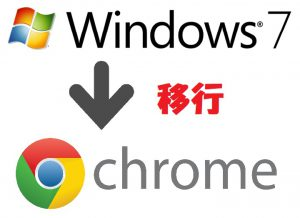 MacにChromeOSを入れてみた〜Windows機にも応用できるよ〜